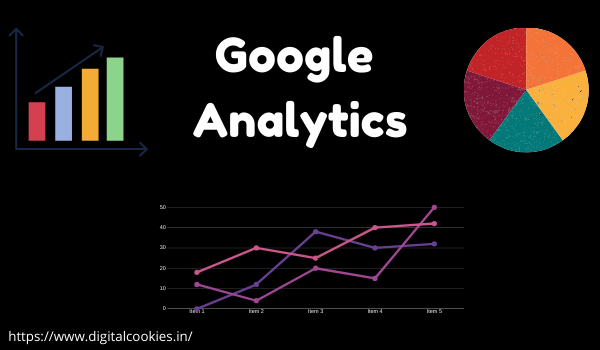 digitalcookies provides best seo services in noida